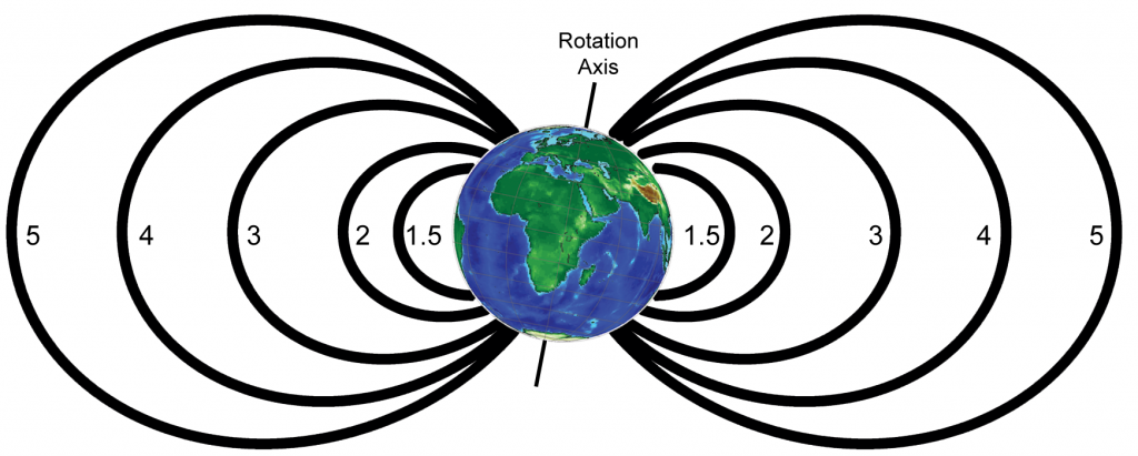 A representation of Earth's magnetic field